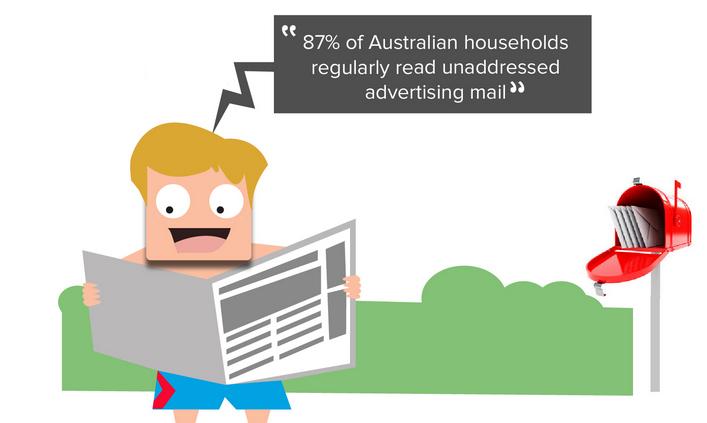Директ-мейл читают 87% Австралийцев